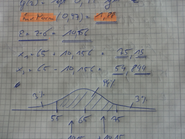 Normalverteilung (Mathe)